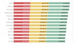 paralegal salaries in 2019 illustrated